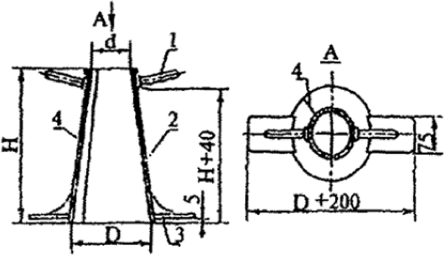 контроль подвижности бетонной смеси