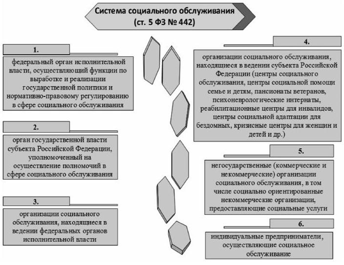 Какие теории объединяют психолого ориентированные модели социальной работы calvin klein коллекция 2014