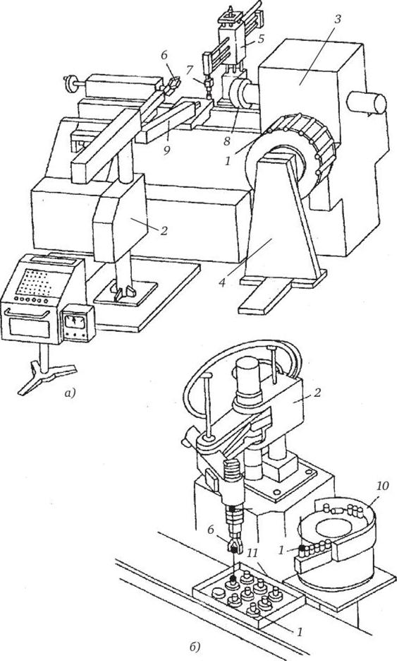 попугайчик обладатель технологическая оснастка в картинках чаще используется полиуретановые
