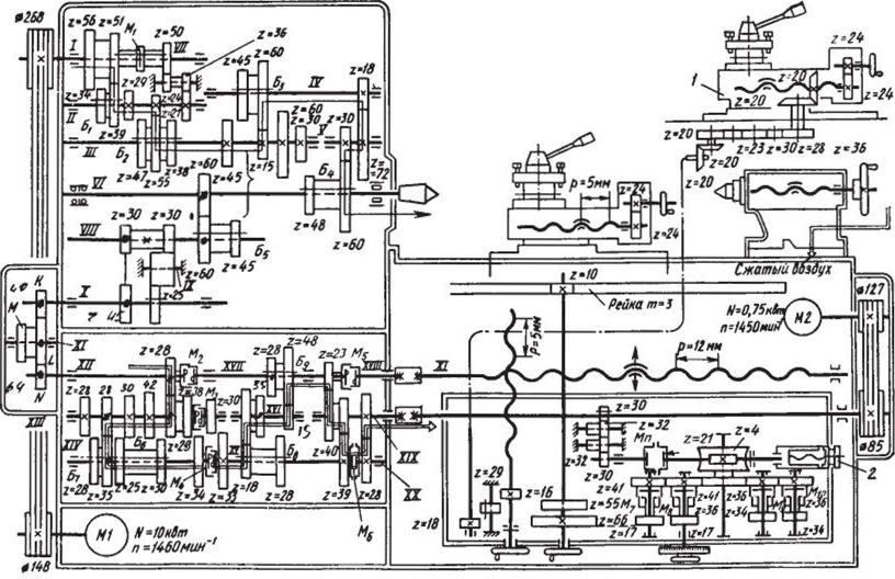 Что отображает кинематическая схема токарного станка