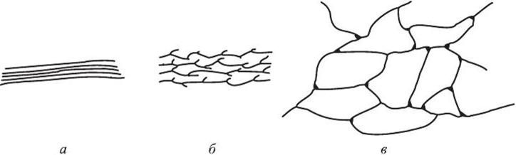 Полимеры классификация и свойства