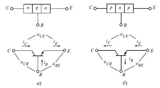 Структуры и символы биполярных транзисторов
