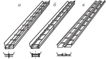 Типы скребковых конвейеров по назначению сборка на конвейере волжского автозавода автомобиля марки лада калина иллюстрирует процесс ответ
