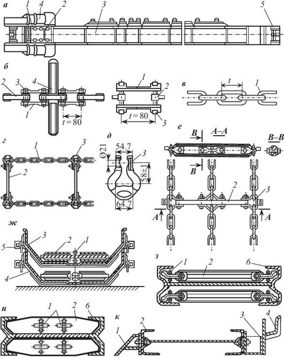Эксплуатация скребкового конвейера спираль для шнековых транспортеров