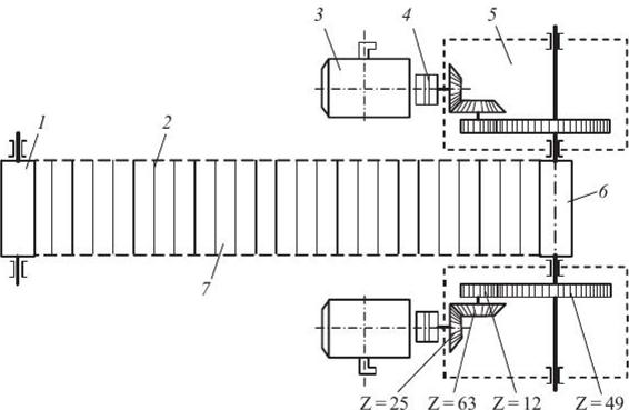 Назначение и устройство скребкового конвейера 2ср 70 динамики в фольксваген транспортер
