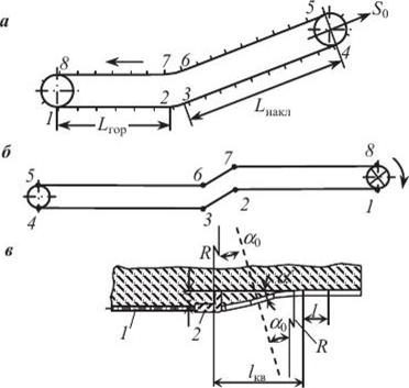 Производительность скребкового транспортера определяется по формуле разборка запчасти для фольксваген транспортер