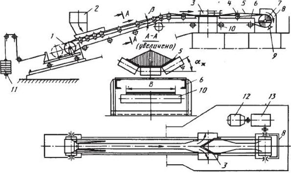 Схемы горных конвейеров редуктор для конвейера ленточного