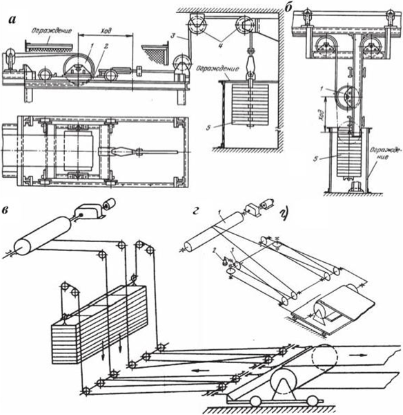 Устройства натяжения ленты конвейера транспортер t 4