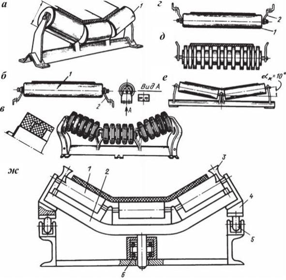 роликоопоры для ленточного конвейера