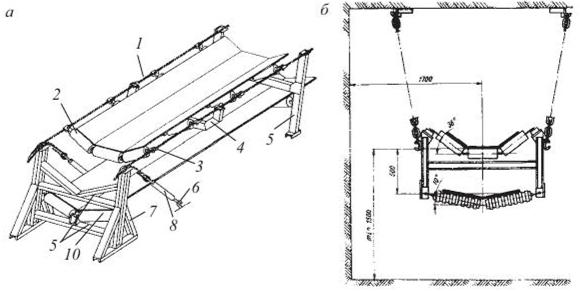 Конвейеры ленточные ставы генри форд изобрел конвейер
