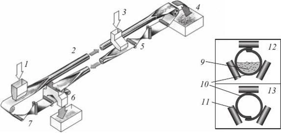 Ту конвейеры телескопические для фольксваген транспортер запчасти бу