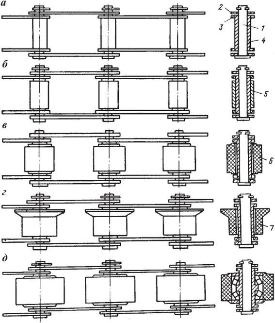 Конструкции пластинчатых конвейеров замена бокового зеркала на транспортере