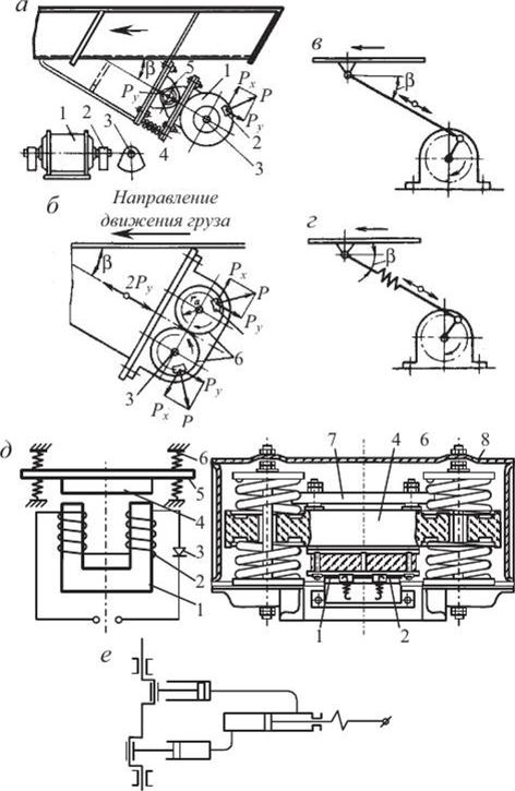 Схема вибрационного конвейера элеватор шахунья