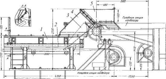 Перегрузочные устройства конвейеров элеватор структура