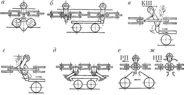 Назначение конвейеров и транспортеров в расчет мощности привода рольганга