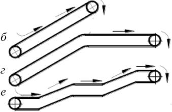 Конвейеры пластинчатые легкого типа линейка фольксваген транспортер