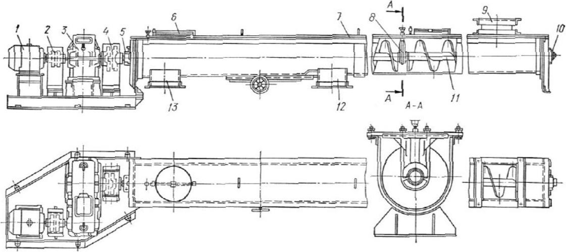 Винтовые конвейеры общего назначения конвейерный оборудование