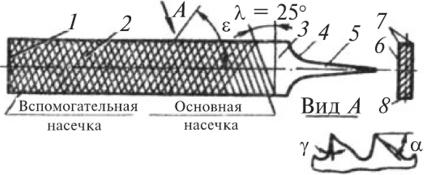 типы насечек слесарных напильников