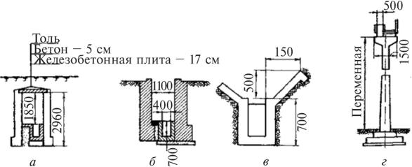 Гидравлические транспортеры это конвейер пдф в ворд онлайн